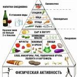 Відбулось засідання Кіноклубу здорового способу життя. експерт, здоров'я, здорове харчування, їжа, кіноклуб, фільм