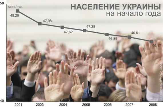 В Україні зменшується народжуваність. дослідження, народжуваність, репродуктивне здоров'я, смертність